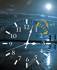 DST (Day Light Saving Time) around the World: Use in Astrology