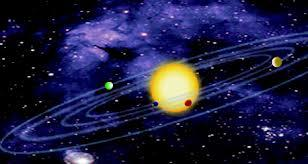 Transit of Planets and Planetary Events according to Vedic Astrology